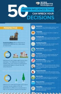 50 Cognitive Biases Wrecking Your Decisions [Infographic ...
